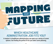 Mapping Your Future: Which Healthcare Administration Job Fits You?